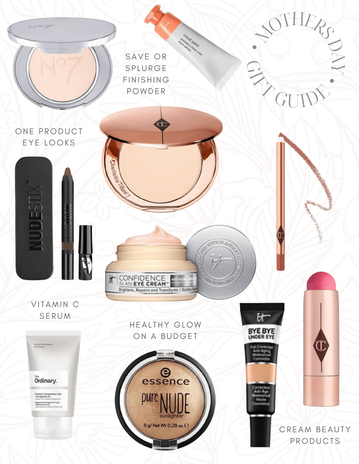 Mother's Day 2021 Beauty Gift Ideas